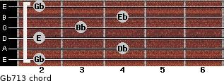 Gb7/13 for guitar on frets 2, 4, 2, 3, 4, 2