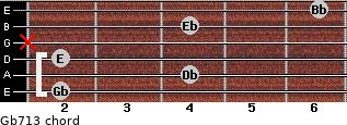 Gb7/13 for guitar on frets 2, 4, 2, x, 4, 6