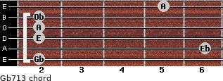 Gb-7/13 for guitar on frets 2, 6, 2, 2, 2, 5