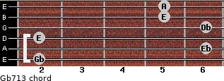 Gb-7/13 for guitar on frets 2, 6, 2, 6, 5, 5
