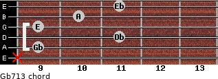 Gb-7/13 for guitar on frets x, 9, 11, 9, 10, 11