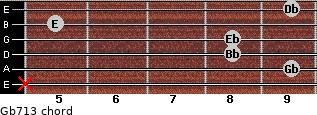 Gb7/13 for guitar on frets x, 9, 8, 8, 5, 9