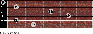 Gb7(-5) for guitar on frets 2, 1, 4, 3, 1, 0