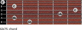 Gb7(-5) for guitar on frets 2, 1, 4, 5, 1, 0