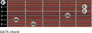 Gb7(-5) for guitar on frets 2, 1, 4, 5, 5, 0