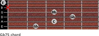 Gb7(-5) for guitar on frets 2, 3, 4, 3, x, 0