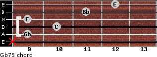 Gb7(-5) for guitar on frets x, 9, 10, 9, 11, 12