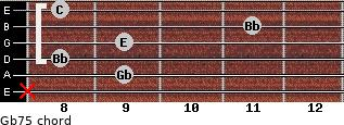 Gb7(-5) for guitar on frets x, 9, 8, 9, 11, 8