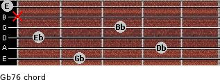 Gb7/6 for guitar on frets 2, 4, 1, 3, x, 0