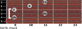 Gb-7/6 for guitar on frets x, 9, 11, 9, 10, 11