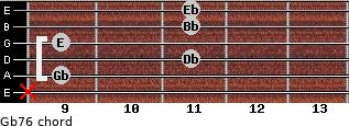 Gb7/6 for guitar on frets x, 9, 11, 9, 11, 11
