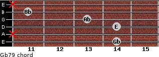 Gb7/9 for guitar on frets 14, x, 14, 13, 11, x