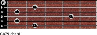 Gb7/9 for guitar on frets 2, 1, 4, 1, 2, 0