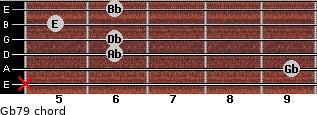 Gb7/9 for guitar on frets x, 9, 6, 6, 5, 6