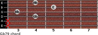 Gb7/9 for guitar on frets x, x, 4, 3, 5, 4