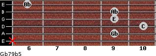 Gb7/9(b5) for guitar on frets x, 9, 10, 9, 9, 6