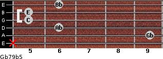 Gb7/9(b5) for guitar on frets x, 9, 6, 5, 5, 6