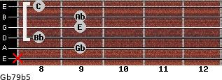Gb7/9(b5) for guitar on frets x, 9, 8, 9, 9, 8