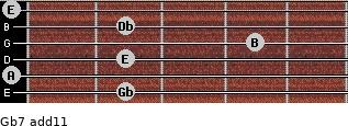 Gb-7(add11) for guitar on frets 2, 0, 2, 4, 2, 0