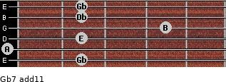 Gb-7(add11) for guitar on frets 2, 0, 2, 4, 2, 2