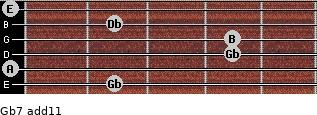 Gb-7(add11) for guitar on frets 2, 0, 4, 4, 2, 0