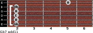 Gb-7(add11) for guitar on frets 2, 2, 2, 2, 2, 5
