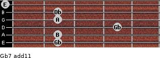 Gb-7(add11) for guitar on frets 2, 2, 4, 2, 2, 0