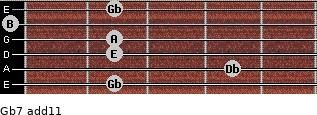 Gb-7(add11) for guitar on frets 2, 4, 2, 2, 0, 2