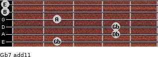 Gb-7(add11) for guitar on frets 2, 4, 4, 2, 0, 0