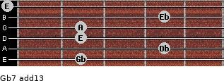 Gb-7(add13) for guitar on frets 2, 4, 2, 2, 4, 0