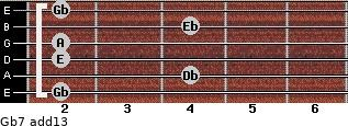 Gb-7(add13) for guitar on frets 2, 4, 2, 2, 4, 2