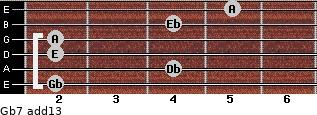 Gb-7(add13) for guitar on frets 2, 4, 2, 2, 4, 5