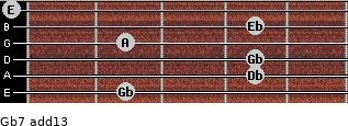 Gb-7(add13) for guitar on frets 2, 4, 4, 2, 4, 0