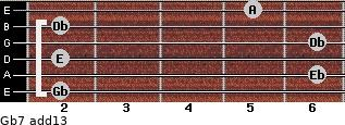 Gb-7(add13) for guitar on frets 2, 6, 2, 6, 2, 5