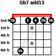 Gb-7(add13) for guitar on frets 2, 6, 2, 2, 2, 2