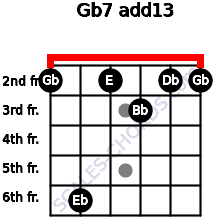 Gb7(add13) for guitar on frets 2, 6, 2, 3, 2, 2