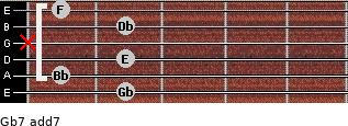 Gb7 add(7) guitar chord