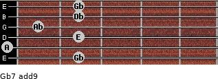 Gb-7(add9) for guitar on frets 2, 0, 2, 1, 2, 2