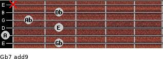 Gb-7(add9) for guitar on frets 2, 0, 2, 1, 2, x