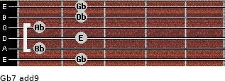 Gb7(add9) for guitar on frets 2, 1, 2, 1, 2, 2