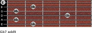 Gb7(add9) for guitar on frets 2, 1, 4, 1, 2, 0