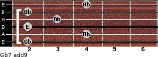 Gb7(add9) for guitar on frets 2, 4, 2, 3, 2, 4