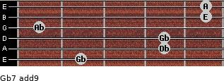 Gb-7(add9) for guitar on frets 2, 4, 4, 1, 5, 5