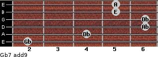 Gb-7(add9) for guitar on frets 2, 4, 6, 6, 5, 5