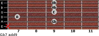 Gb-7(add9) for guitar on frets x, 9, 7, 9, 9, 9