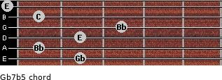 Gb7b5 for guitar on frets 2, 1, 2, 3, 1, 0