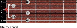 Gb7b5 for guitar on frets 2, 1, 2, x, 1, 2