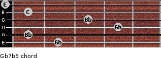 Gb7b5 for guitar on frets 2, 1, 4, 3, 1, 0