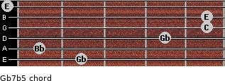 Gb7b5 for guitar on frets 2, 1, 4, 5, 5, 0