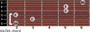 Gb7b5 for guitar on frets 2, 3, 2, 5, 5, 6